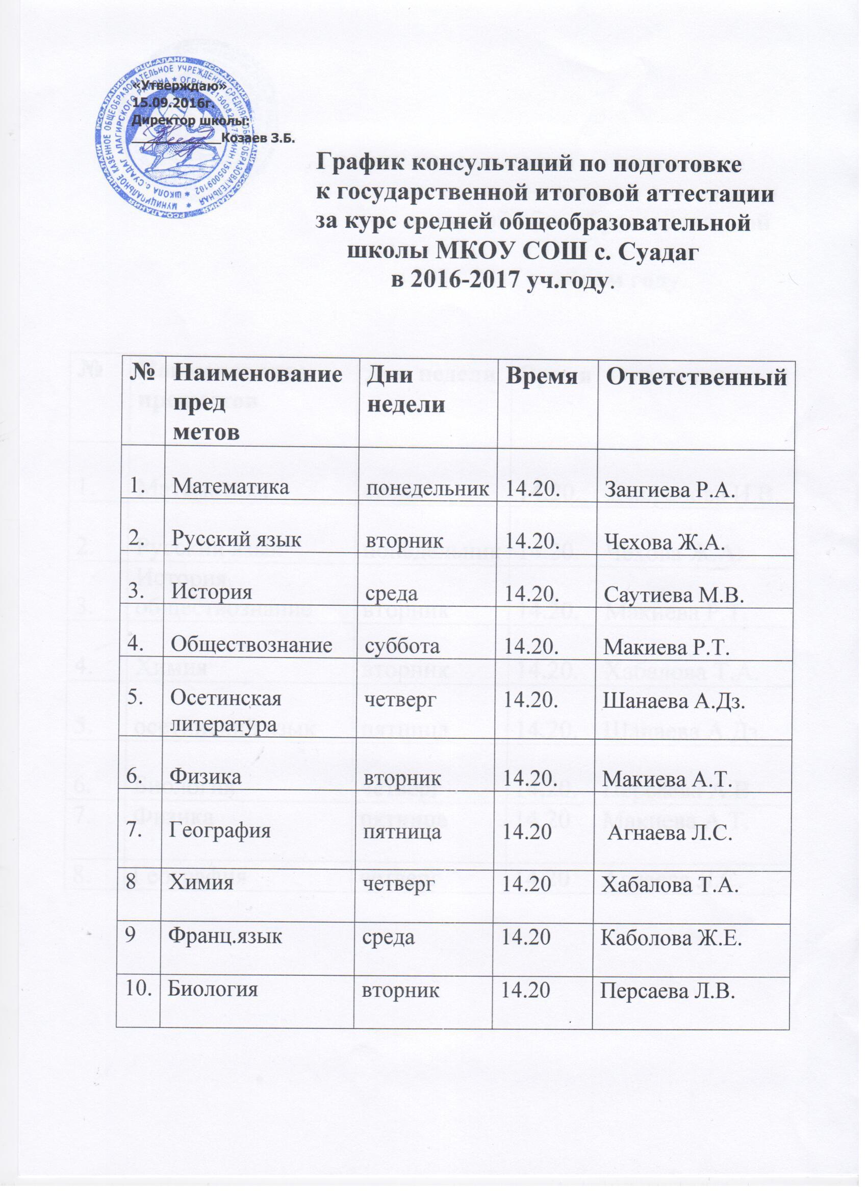 9 класс бланк протокола экзамена
